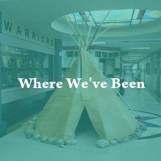 Where We've Been